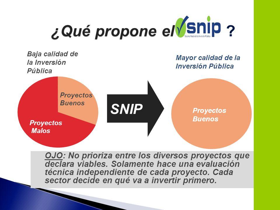 ¿Qué propone el Baja calidad de. la Inversión Pública. Mayor calidad de la Inversión Pública. Proyectos.