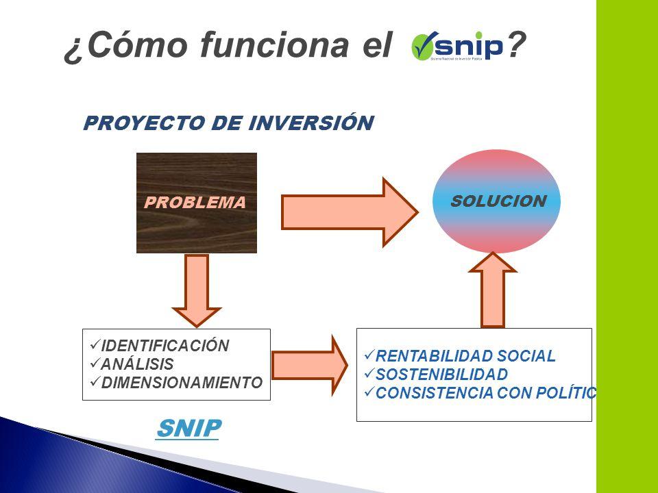 ¿Cómo funciona el SNIP PROYECTO DE INVERSIÓN SOLUCION PROBLEMA