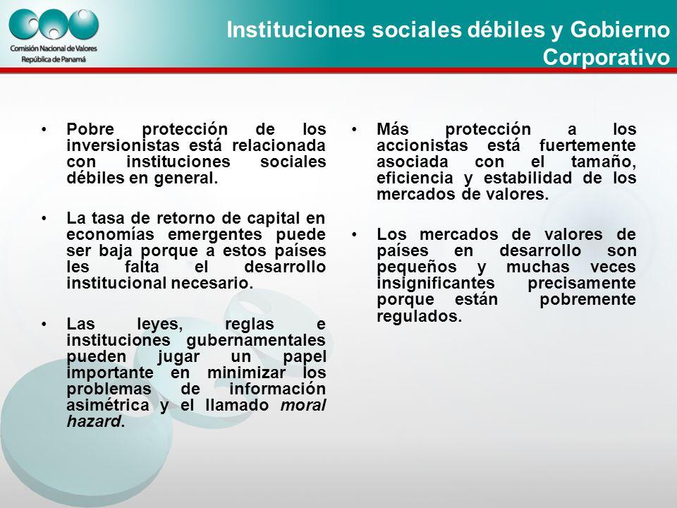 Instituciones sociales débiles y Gobierno Corporativo