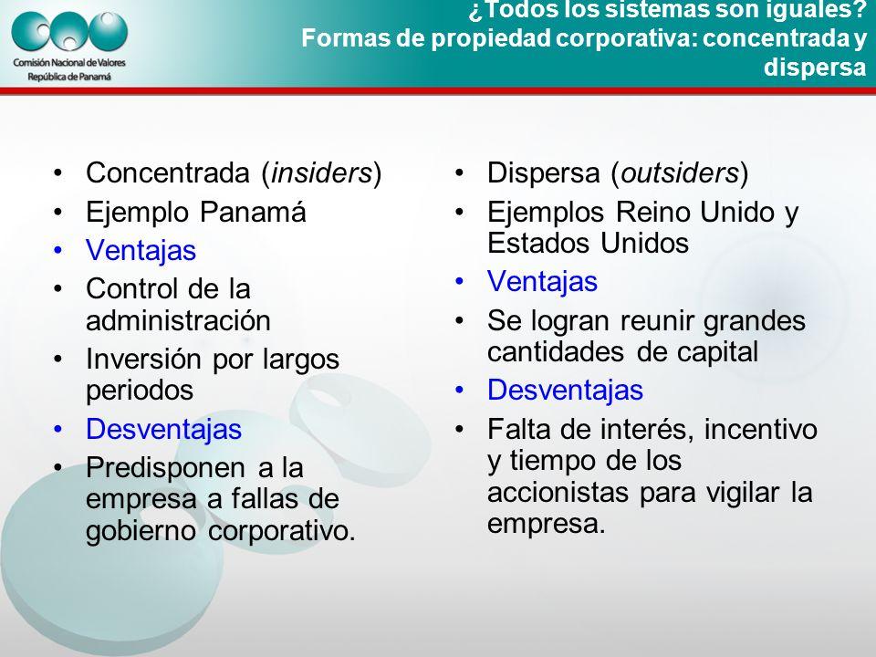Concentrada (insiders) Ejemplo Panamá Ventajas