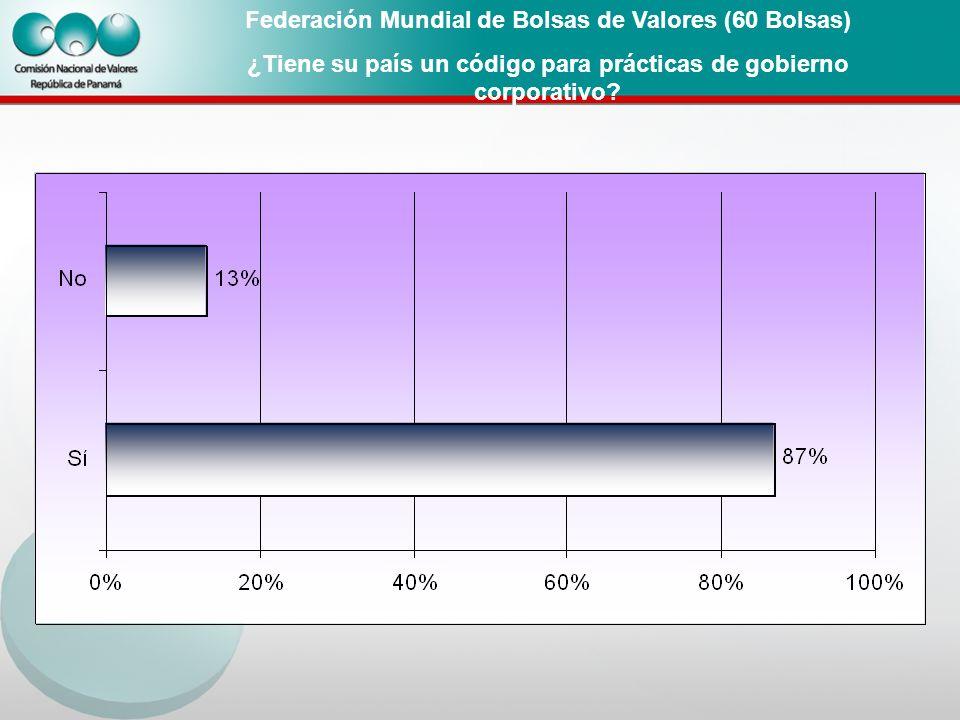 Federación Mundial de Bolsas de Valores (60 Bolsas)