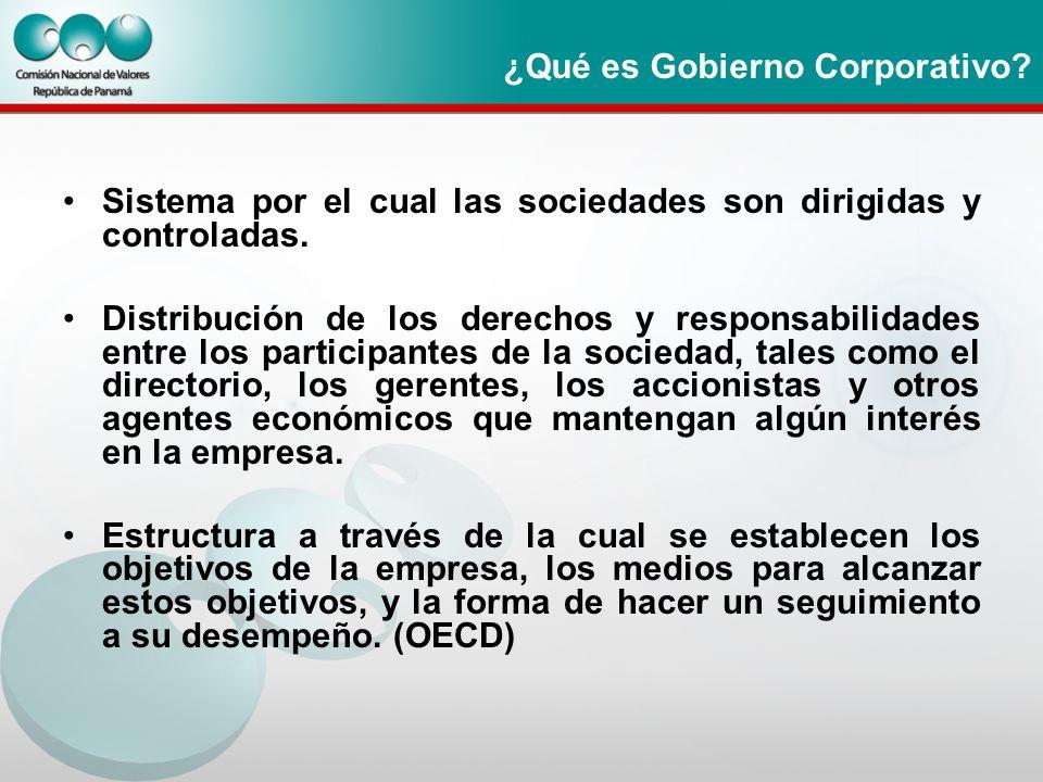 ¿Qué es Gobierno Corporativo