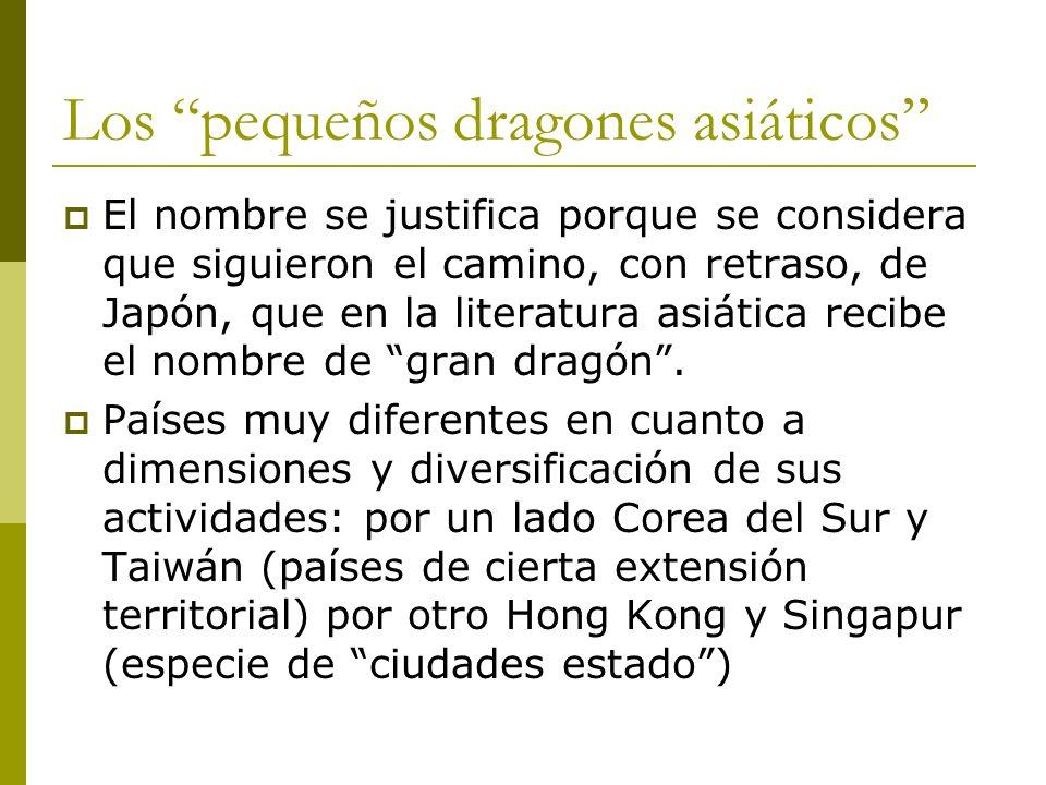 Los pequeños dragones asiáticos