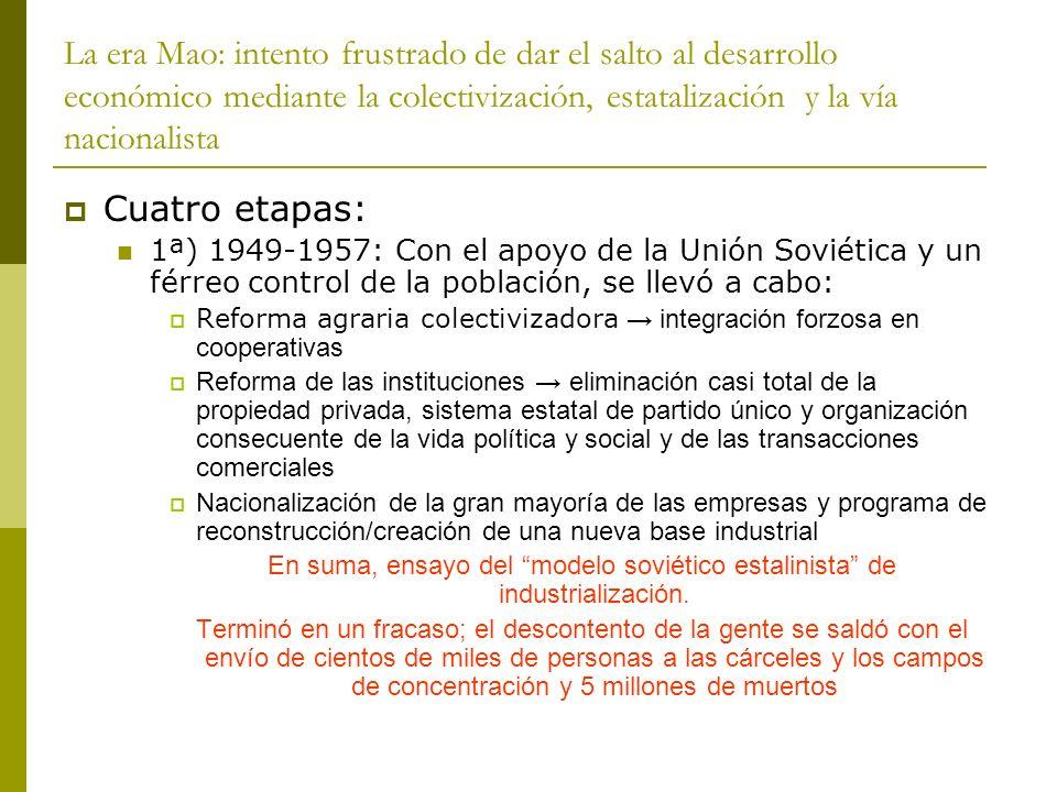 La era Mao: intento frustrado de dar el salto al desarrollo económico mediante la colectivización, estatalización y la vía nacionalista