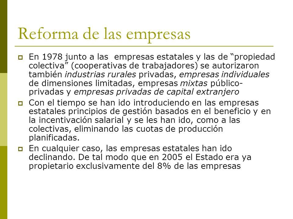 Reforma de las empresas