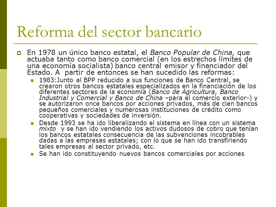 Reforma del sector bancario
