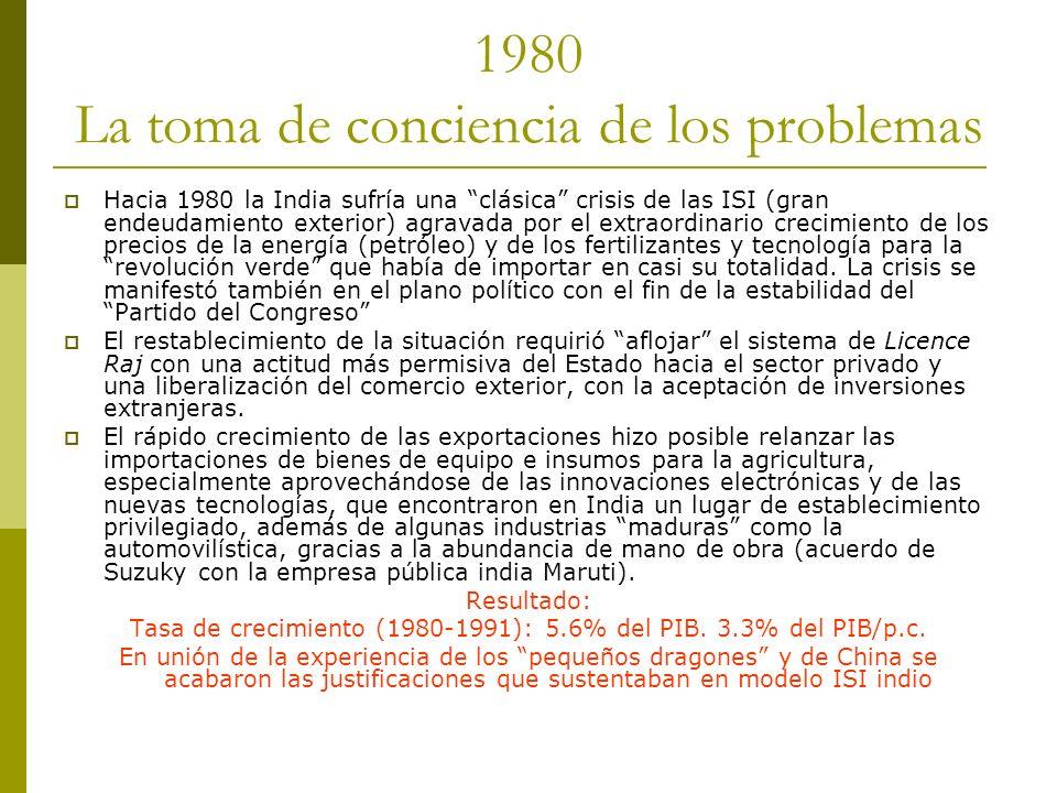 1980 La toma de conciencia de los problemas