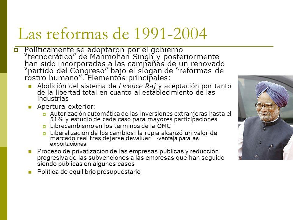 Las reformas de 1991-2004