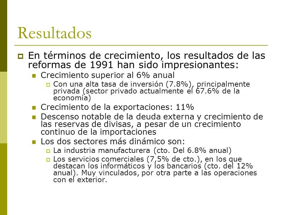 Resultados En términos de crecimiento, los resultados de las reformas de 1991 han sido impresionantes: