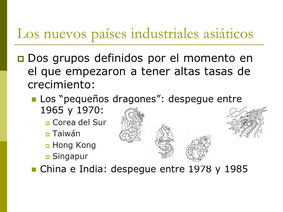 Los nuevos países industriales asiáticos