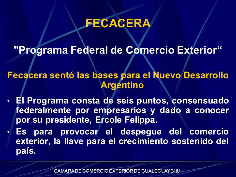 FECACERA Programa Federal de Comercio Exterior