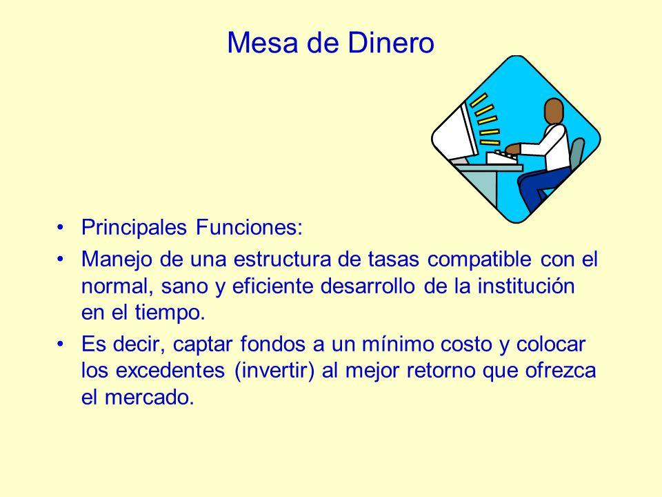 Mesa de Dinero Principales Funciones: