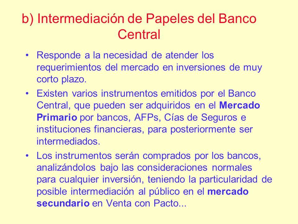 b) Intermediación de Papeles del Banco Central