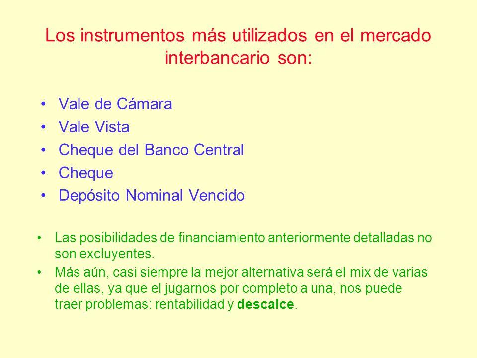 Los instrumentos más utilizados en el mercado interbancario son: