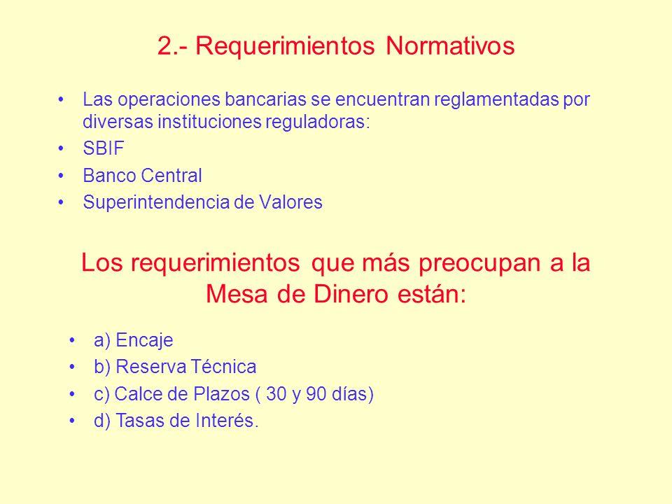 2.- Requerimientos Normativos