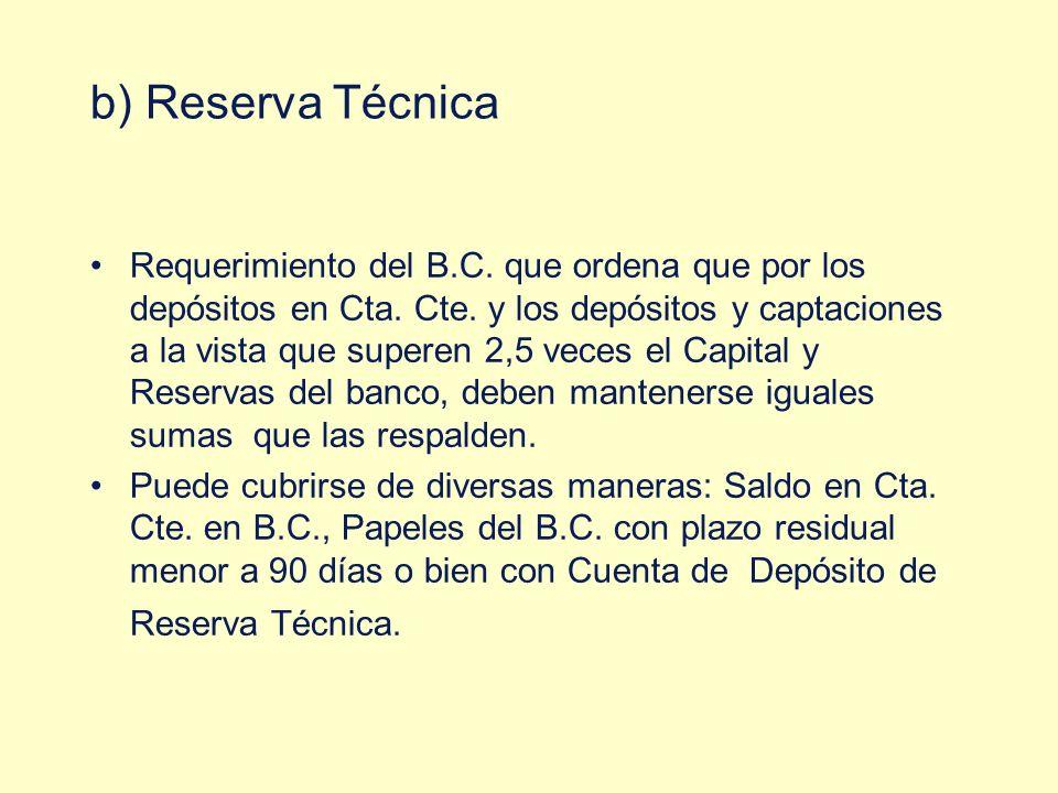 b) Reserva Técnica