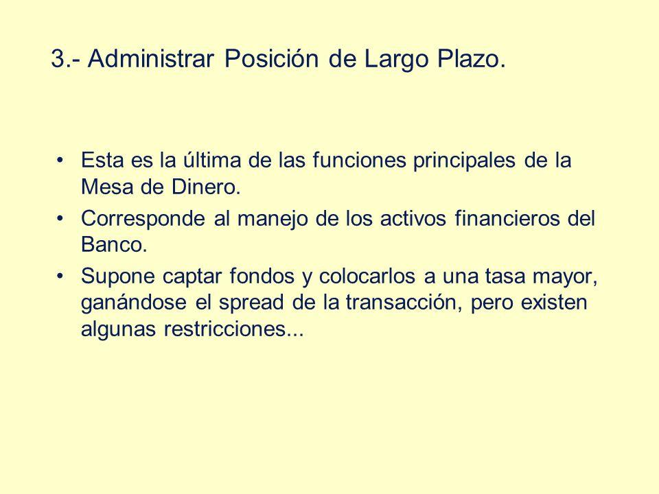 3.- Administrar Posición de Largo Plazo.
