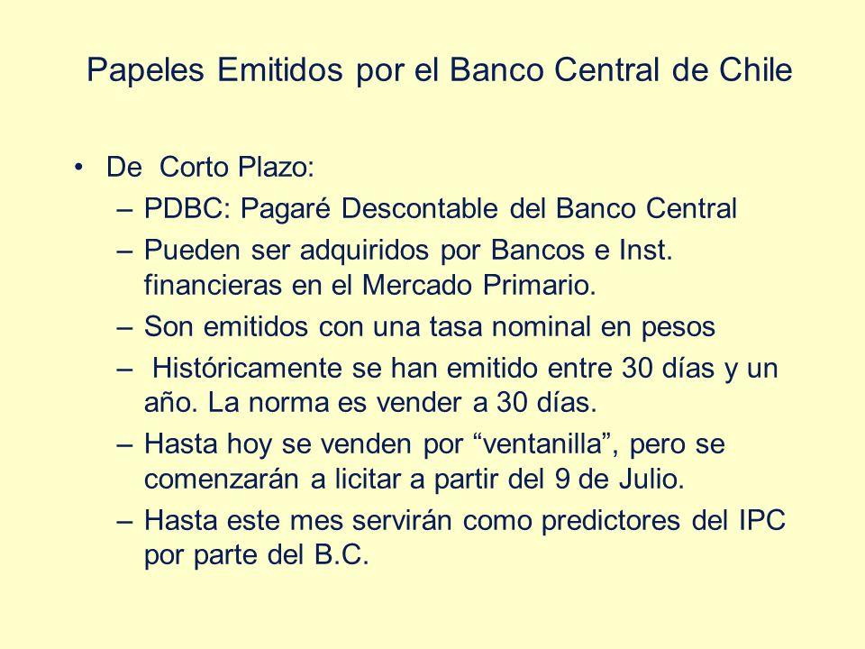 Papeles Emitidos por el Banco Central de Chile