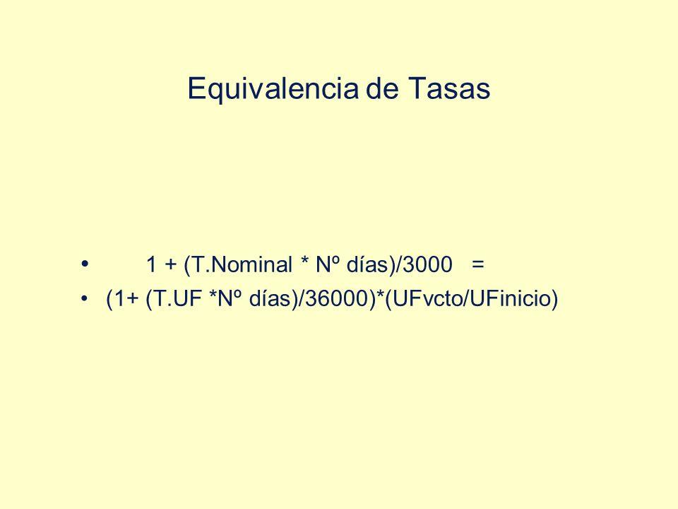 Equivalencia de Tasas 1 + (T.Nominal * Nº días)/3000 =