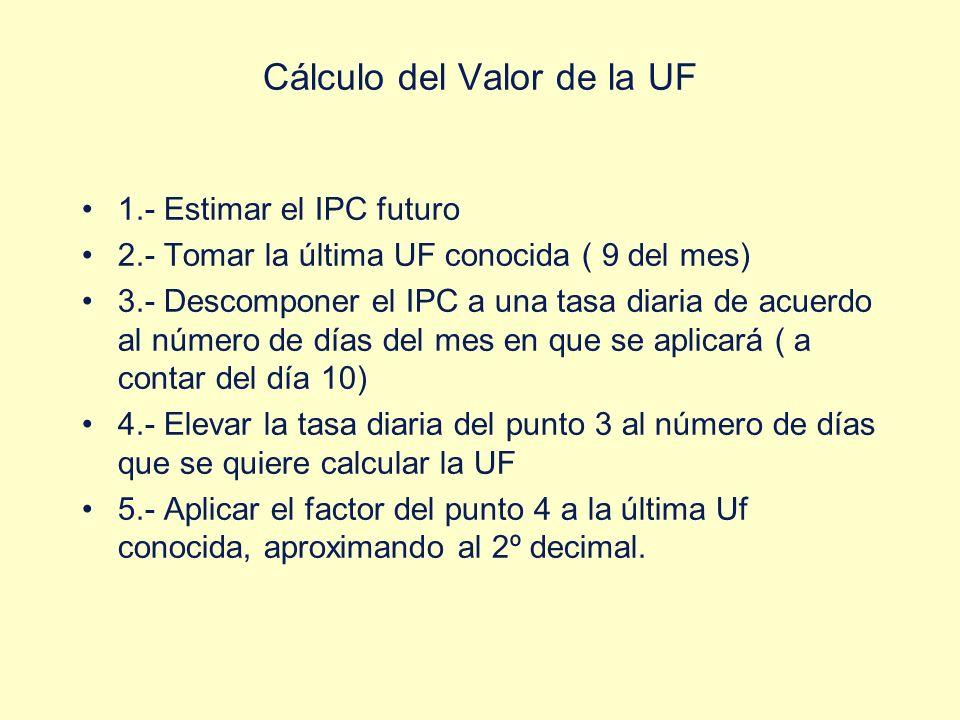 Cálculo del Valor de la UF