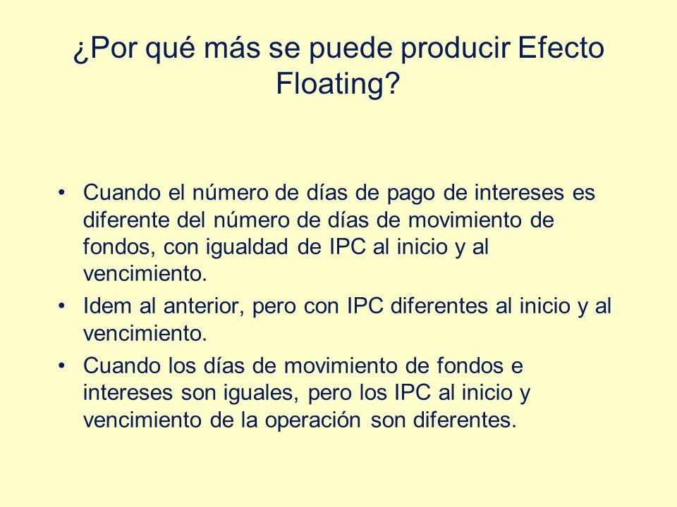 ¿Por qué más se puede producir Efecto Floating