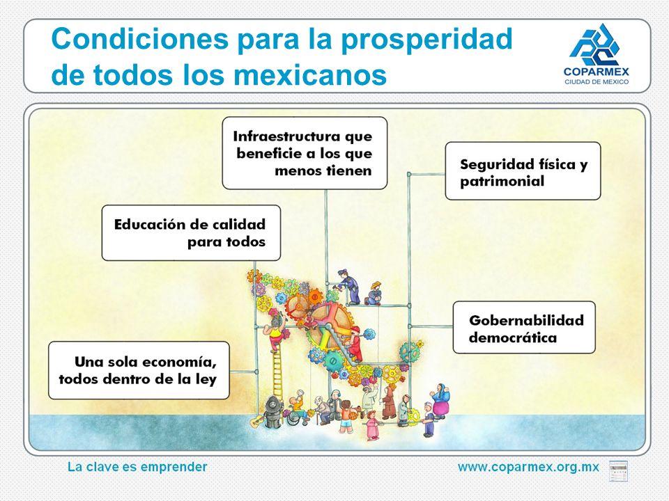 Condiciones para la prosperidad de todos los mexicanos