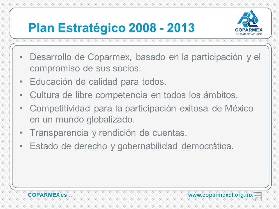 Plan Estratégico 2008 - 2013 Desarrollo de Coparmex, basado en la participación y el compromiso de sus socios.
