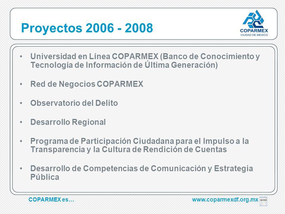 Proyectos 2006 - 2008 Universidad en Línea COPARMEX (Banco de Conocimiento y Tecnología de Información de Última Generación)