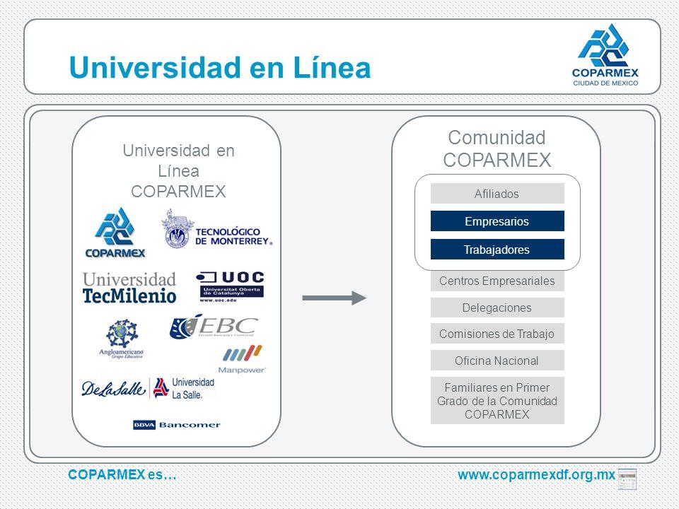 Universidad en Línea Comunidad COPARMEX Universidad en Línea COPARMEX