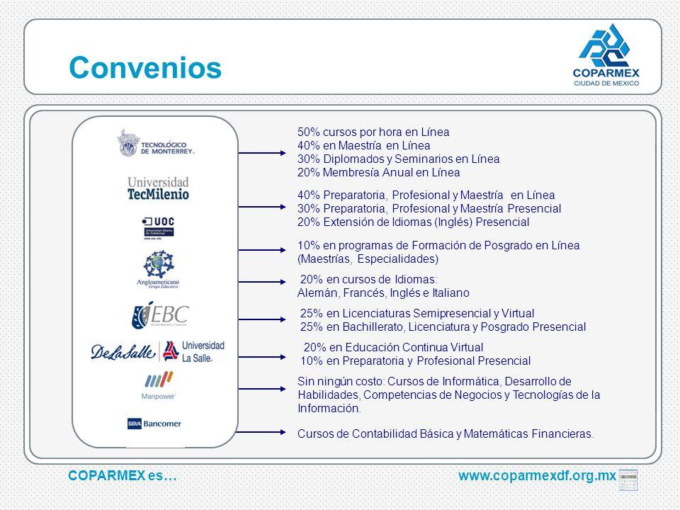 Convenios COPARMEX es… www.coparmexdf.org.mx