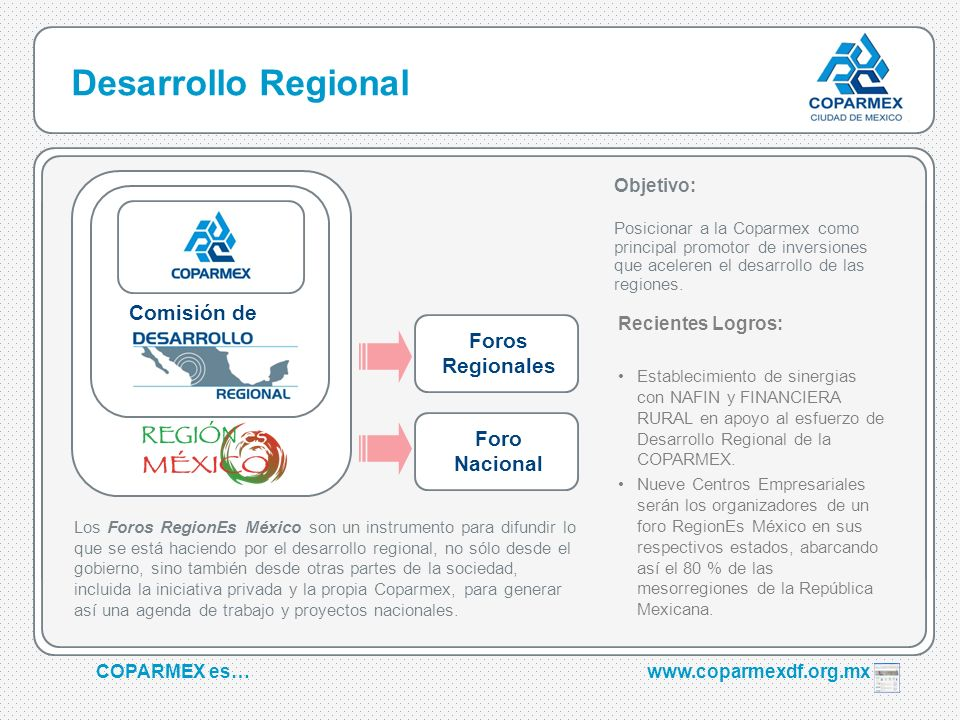 Desarrollo Regional Comisión de Foros Regionales Foro Nacional