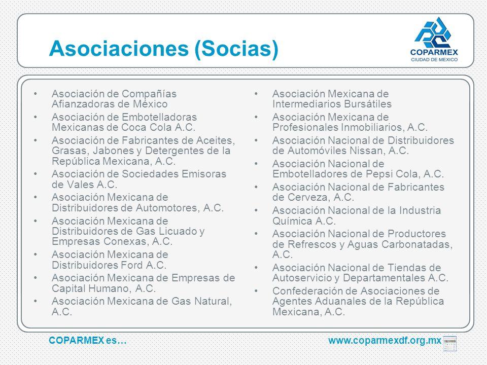 Asociaciones (Socias)
