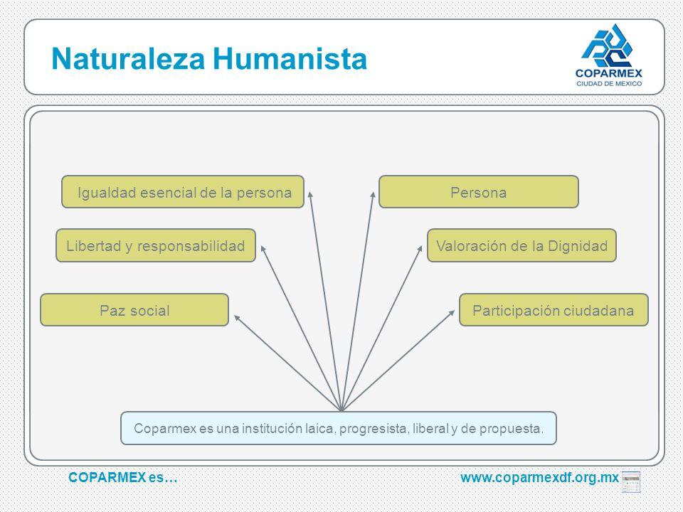 Naturaleza Humanista Igualdad esencial de la persona Persona