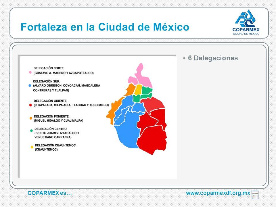 Fortaleza en la Ciudad de México