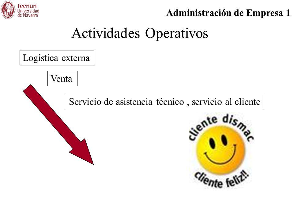 Actividades Operativos
