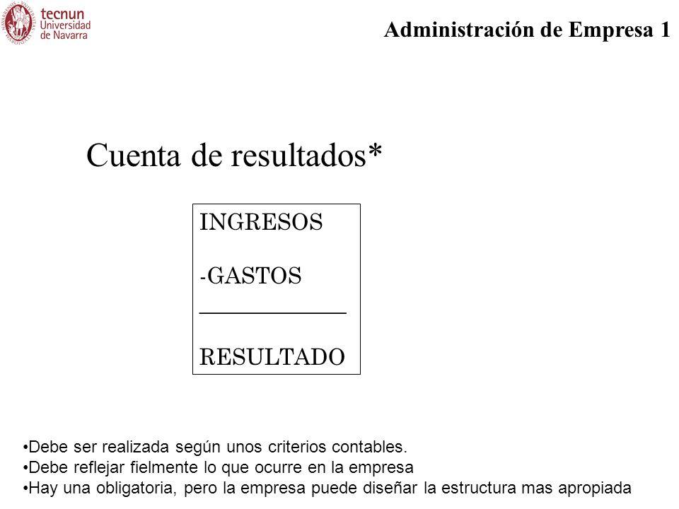 Cuenta de resultados* INGRESOS -GASTOS _____________ RESULTADO