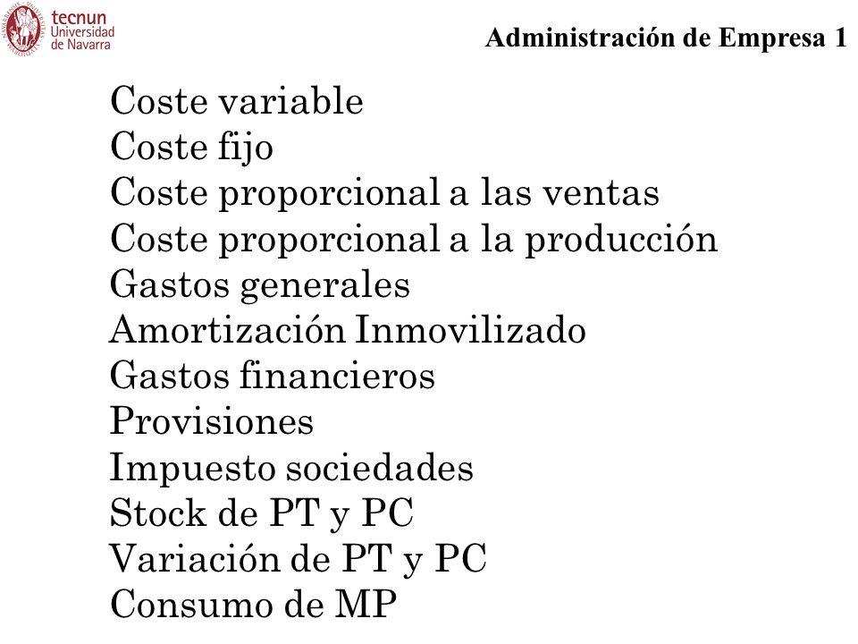 Coste variable Coste fijo. Coste proporcional a las ventas. Coste proporcional a la producción. Gastos generales.
