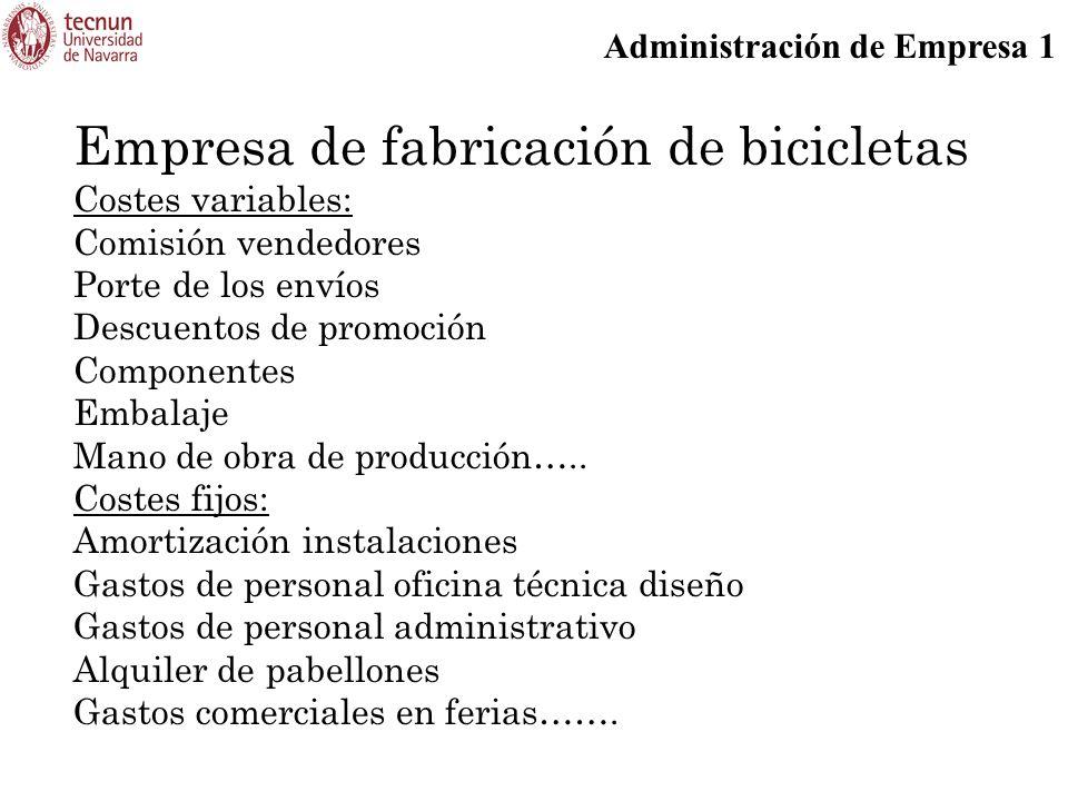 Empresa de fabricación de bicicletas
