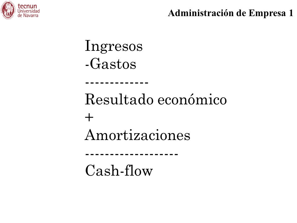 Ingresos Gastos ------------ Resultado económico + Amortizaciones