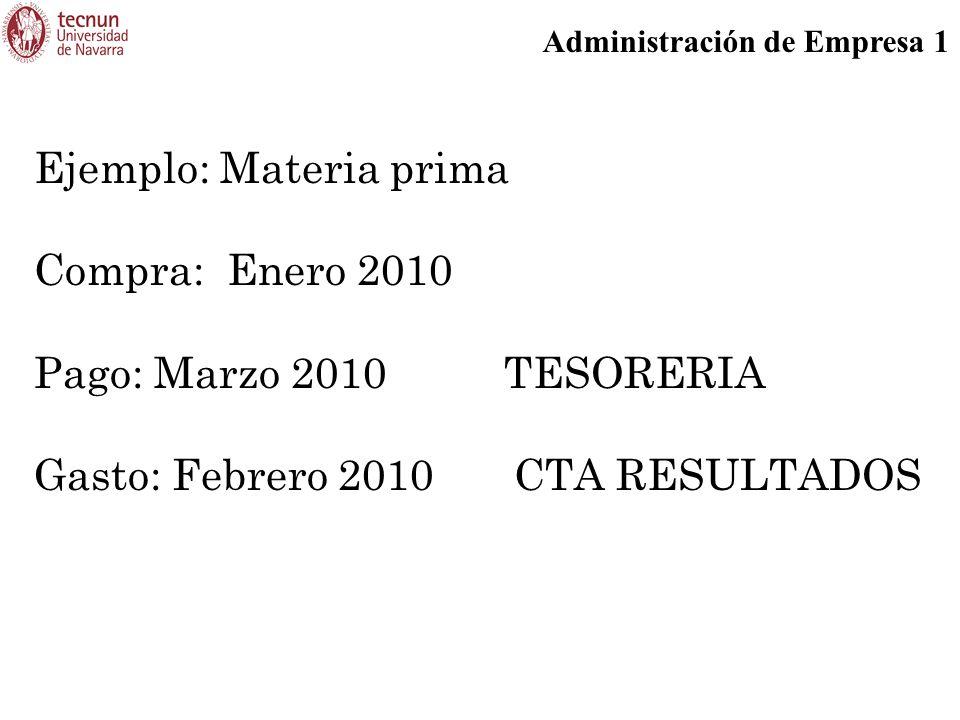 Ejemplo: Materia prima Compra: Enero 2010 Pago: Marzo 2010 TESORERIA