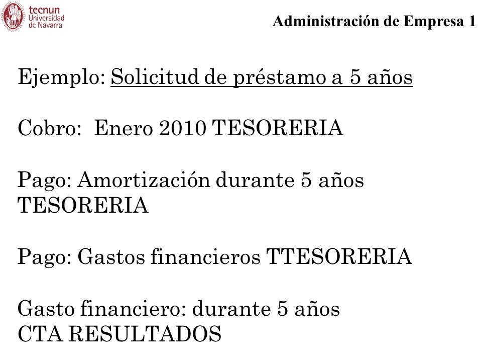 Ejemplo: Solicitud de préstamo a 5 años Cobro: Enero 2010 TESORERIA