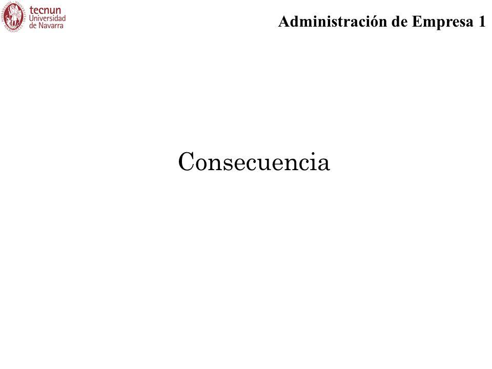 Consecuencia 48