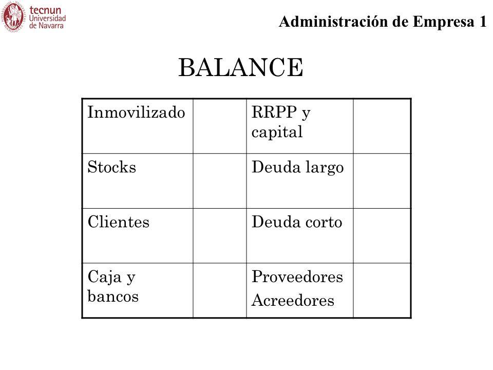 BALANCE Inmovilizado RRPP y capital Stocks Deuda largo Clientes