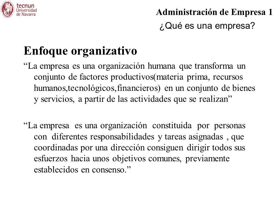 Enfoque organizativo ¿Qué es una empresa