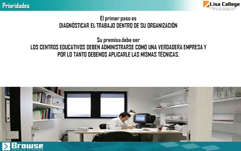 DIAGNÓSTICAR EL TRABAJO DENTRO DE SU ORGANIZACIÓN