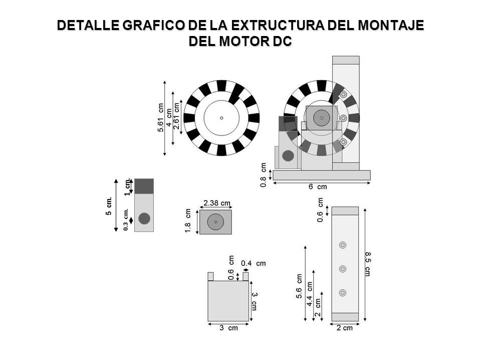 DETALLE GRAFICO DE LA EXTRUCTURA DEL MONTAJE DEL MOTOR DC