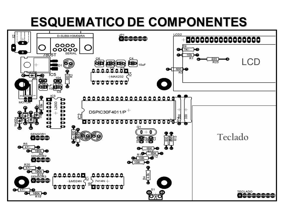 ESQUEMATICO DE COMPONENTES