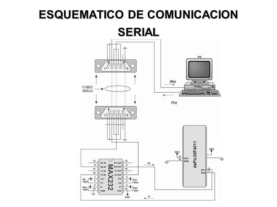 ESQUEMATICO DE COMUNICACION SERIAL