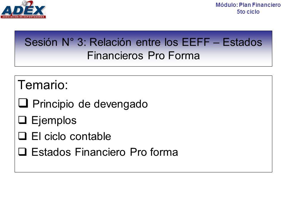 Sesión N° 3: Relación entre los EEFF – Estados Financieros Pro Forma