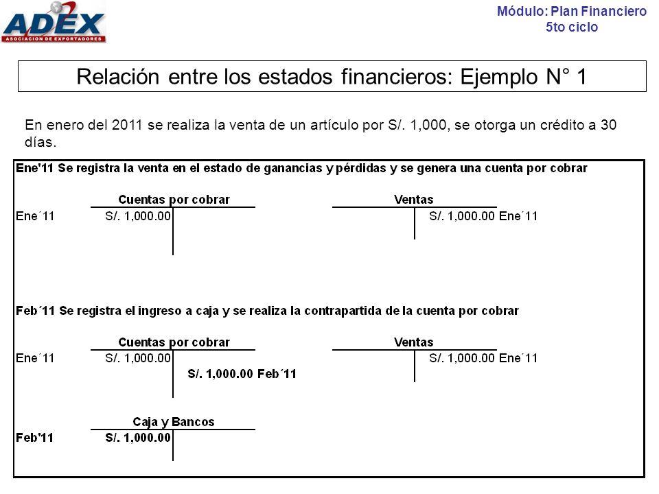 Relación entre los estados financieros: Ejemplo N° 1